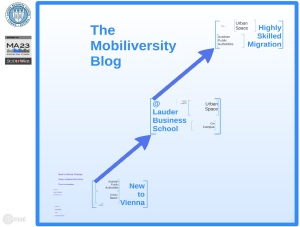 Mobiliversity_Overview_260514
